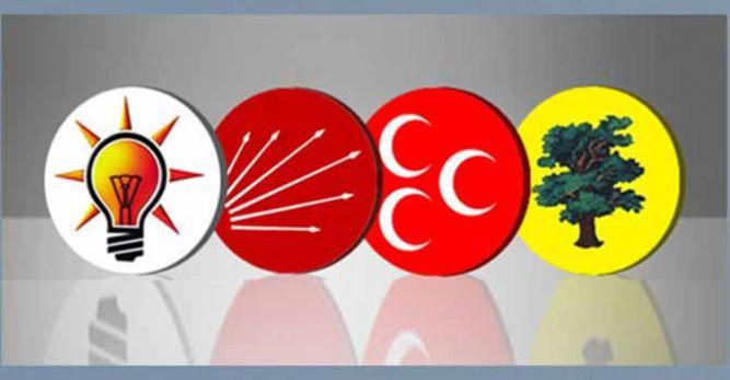 AKP'nin Oyu 11 Puan Eridi, 18 Vekil Gidici