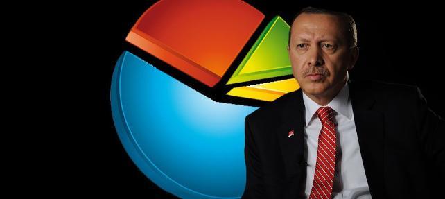 AKP Tabanından Erdoğan'a Başkanlık Şoku… İşte Son Anket